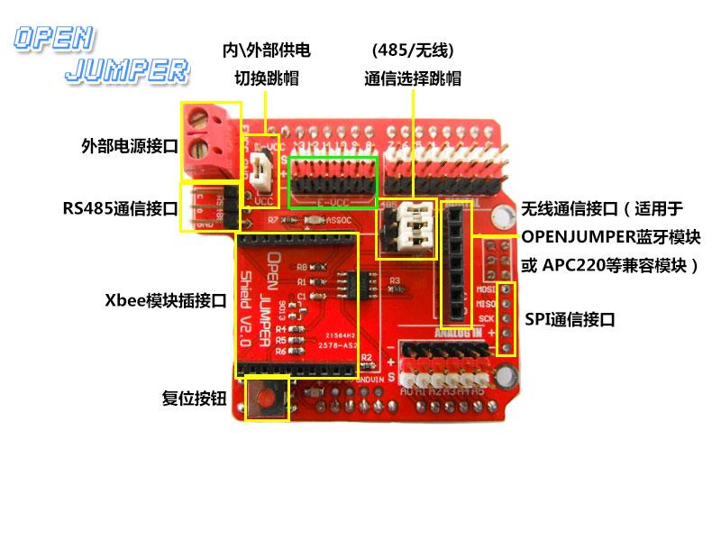 sensor-shield